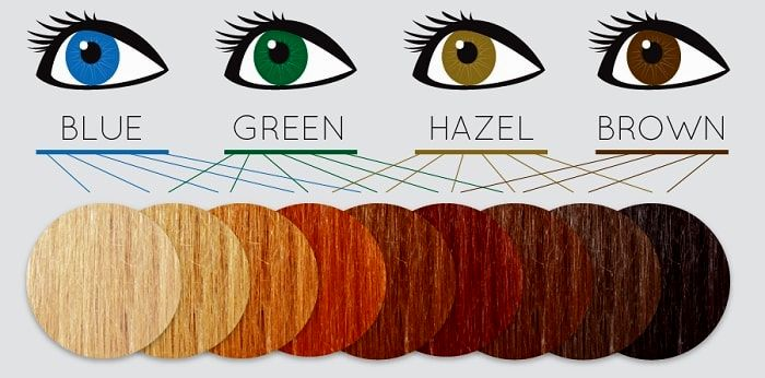 inspiring which hair color suits me test your senses sensational What Hair Color Fits Me Test ideas