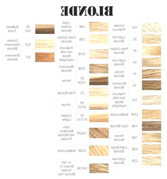 contemporary hair-colored blond tones table photo picture-Inspirational hair-colors blondes table architecture