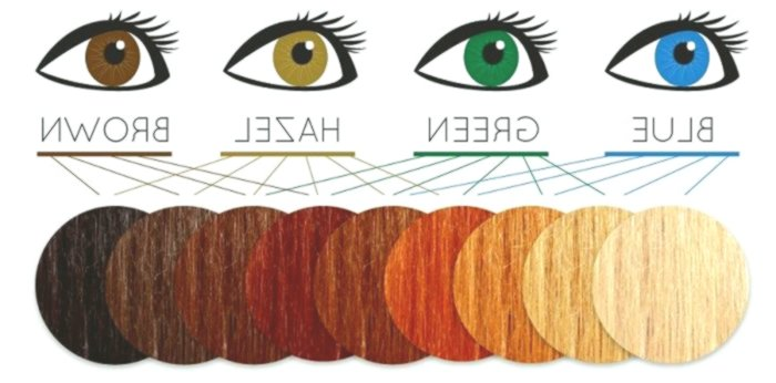 Unbelievable Which Hair Color Fits Green Eyes Ideas - Unique Which Hair Color Fits Green Eyes Patterns